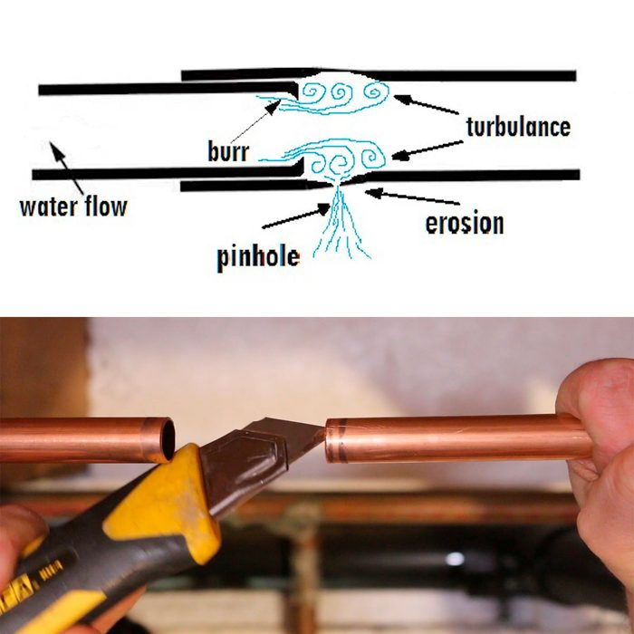 Diagram and image of a knife scraping the inside of a pipe   Construction Pro Tips