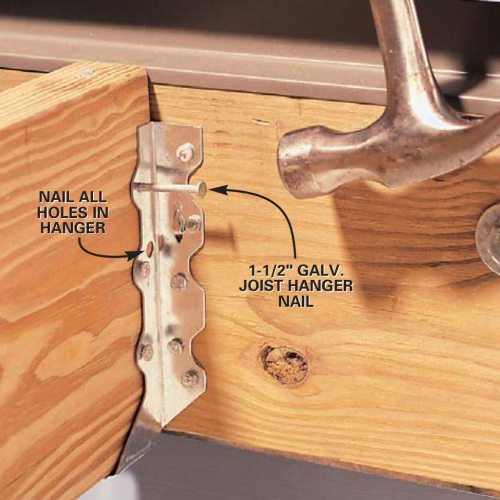 Nail to the joist—standard hanger
