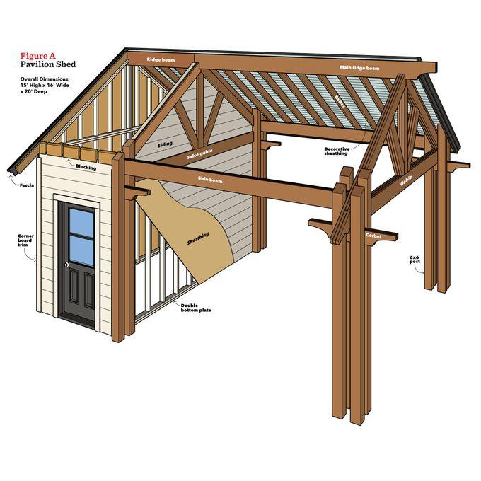 outdoor kitchen pavilion shed