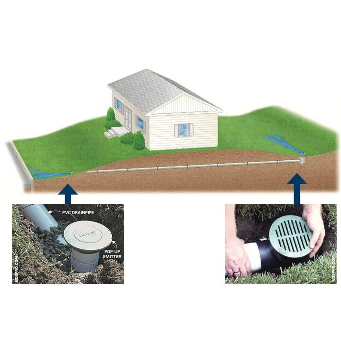 Add an Underground Drainage Pipe diagram