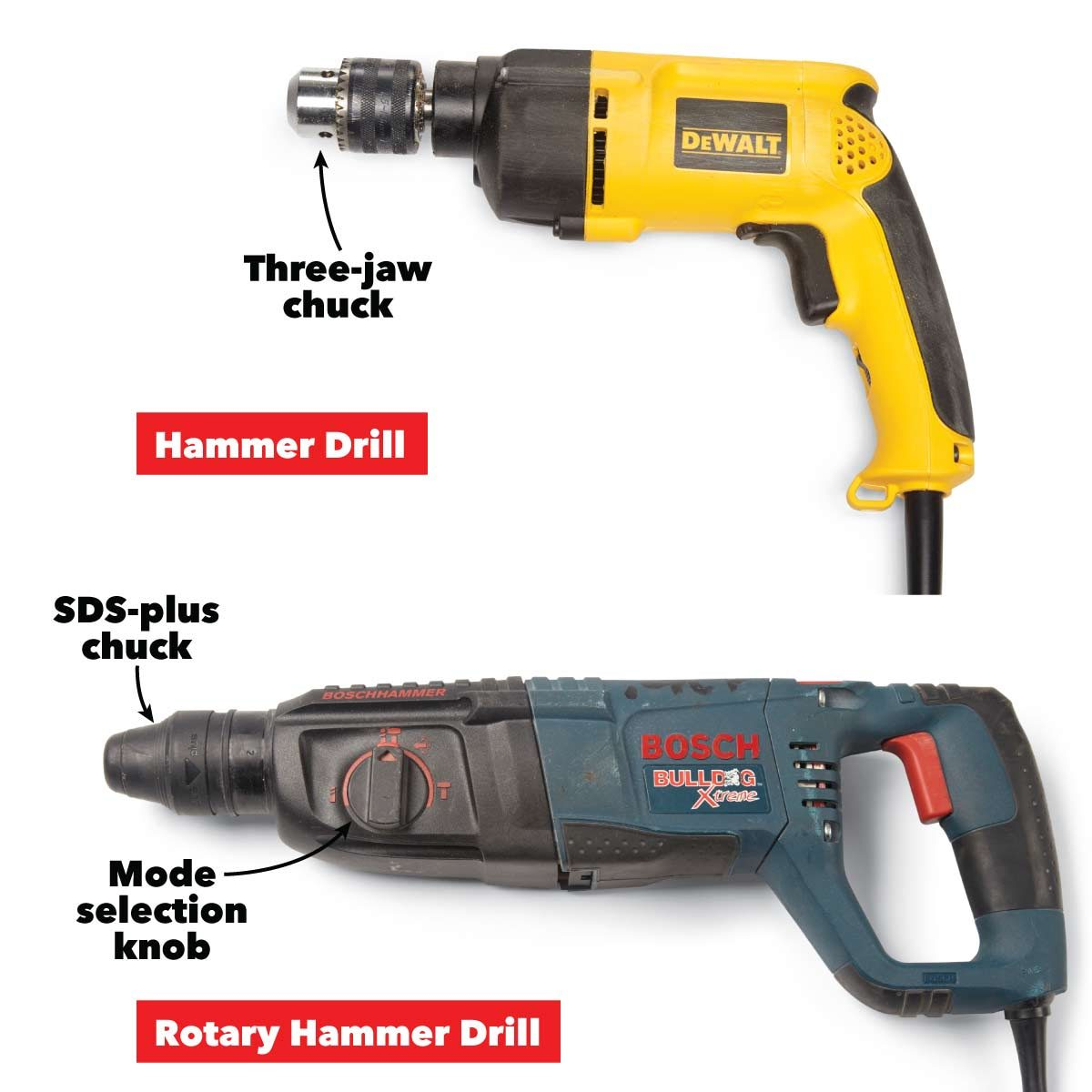 hammer vs rotary drills