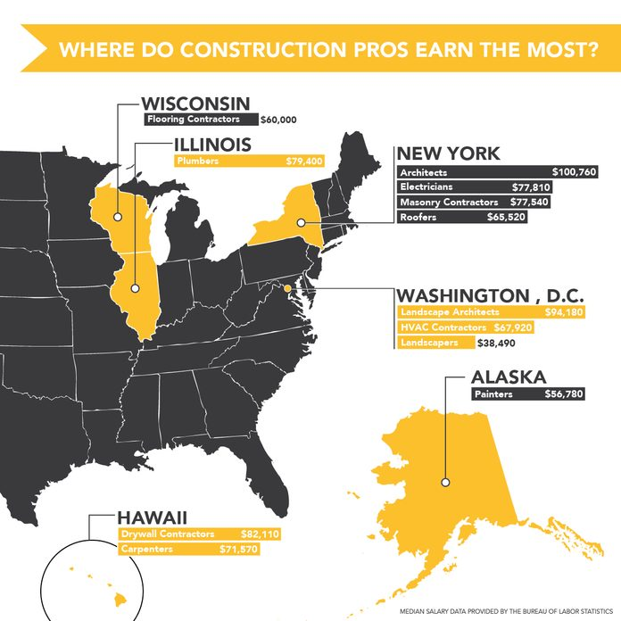 States where construction professionals earn the most infographic