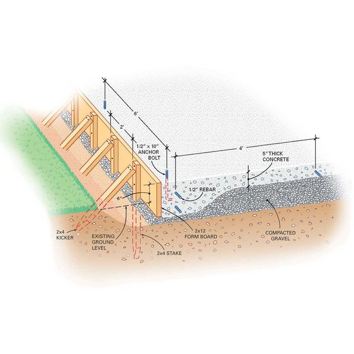 Digital diagram of concrete site