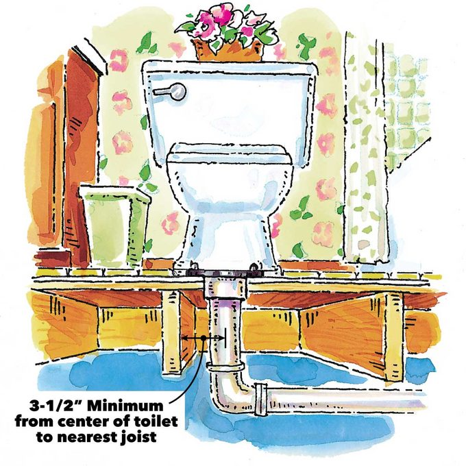 how joists work center of toilet