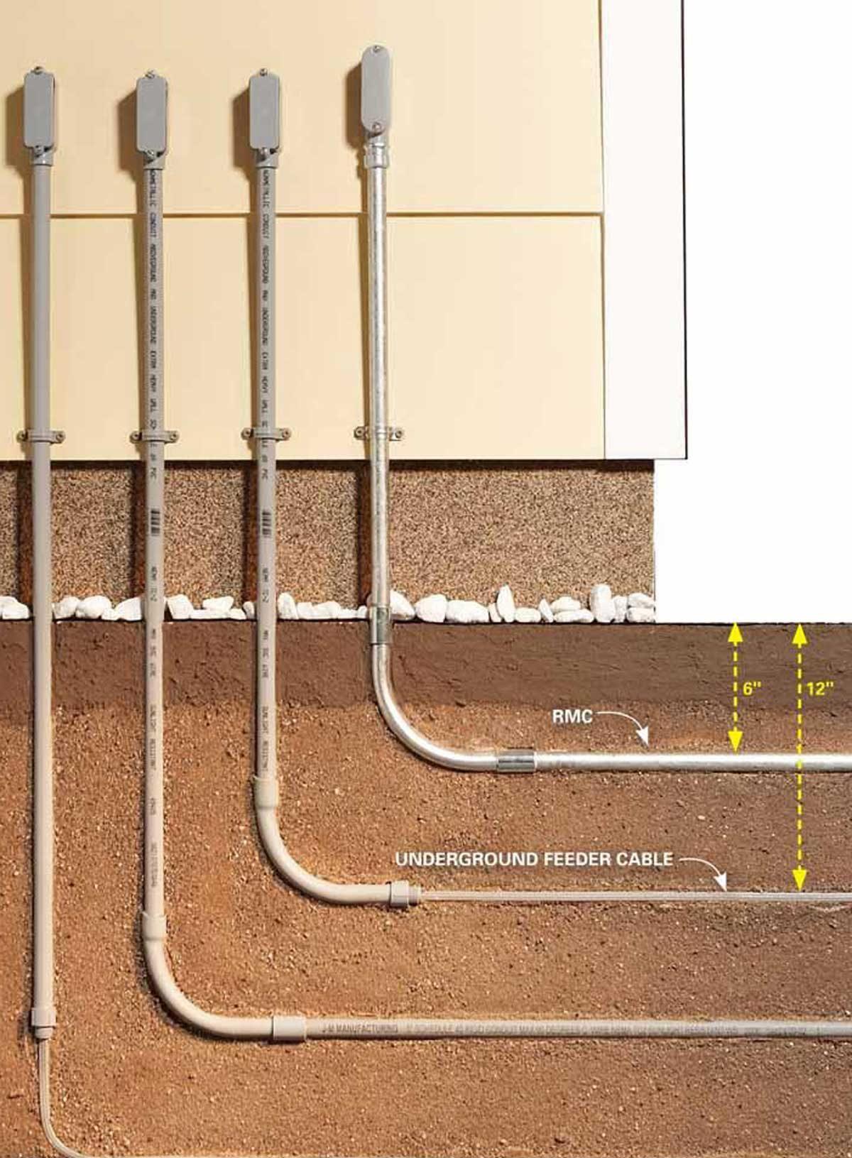 Metal Conduit Means Less Digging