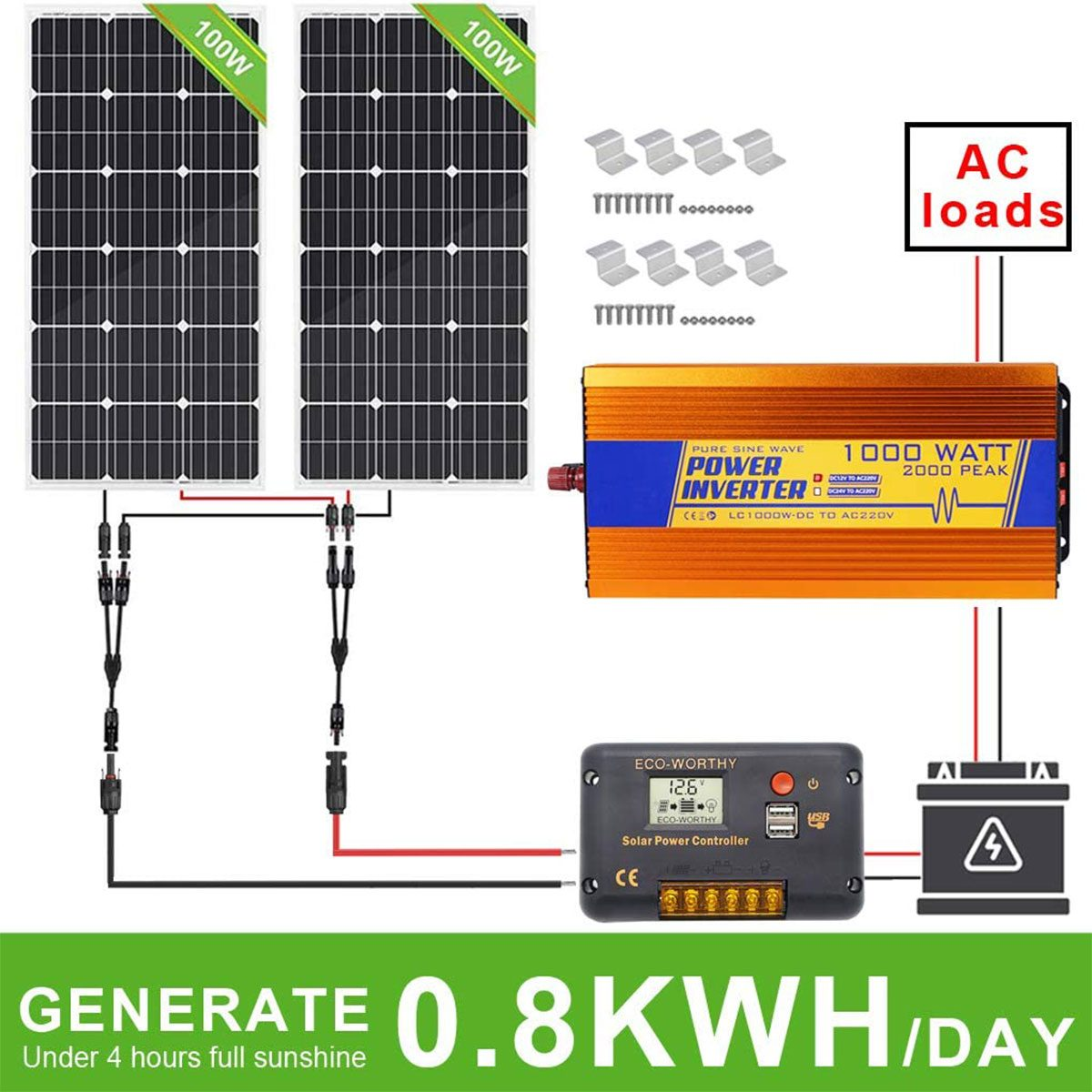 Eco Worthy solar kit