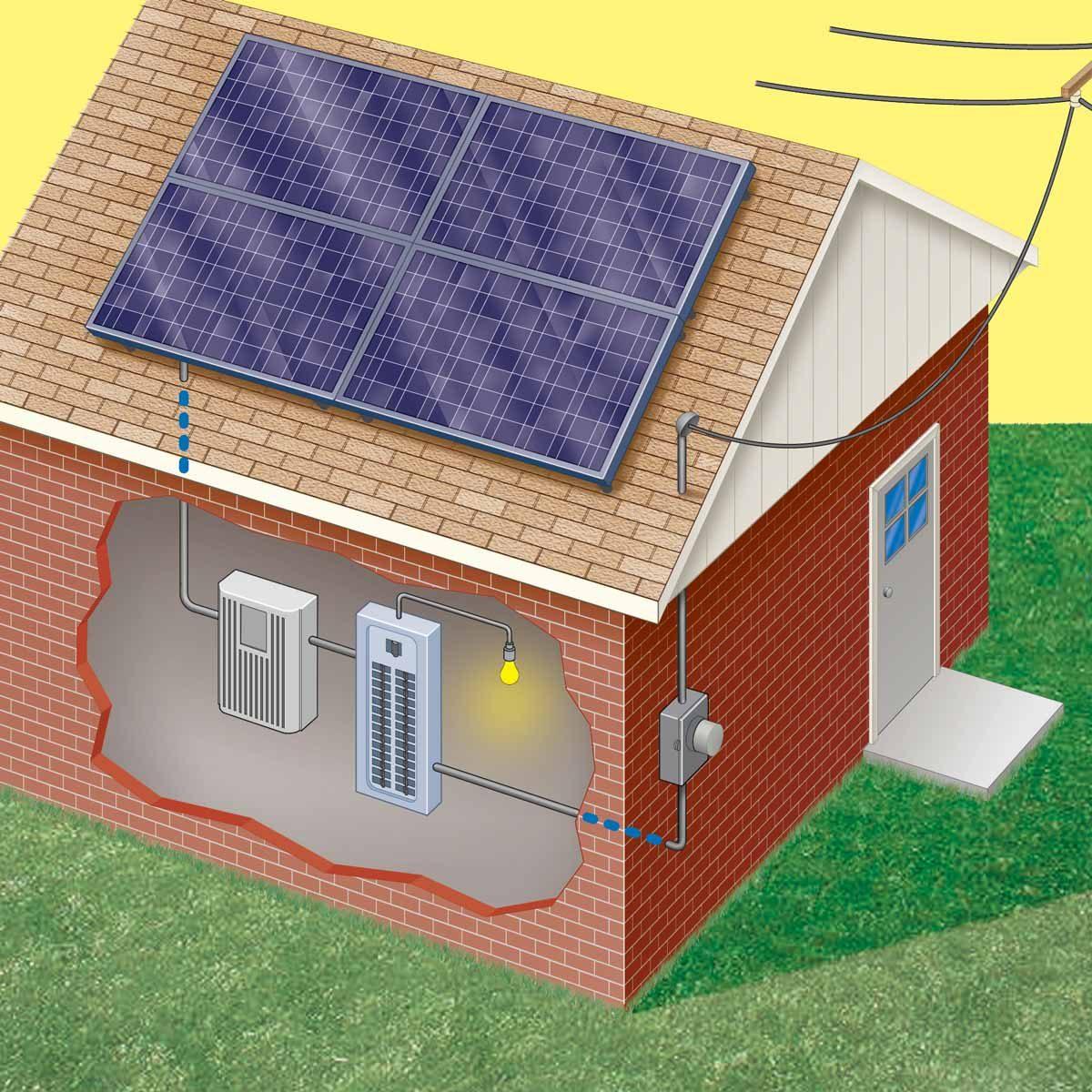 grid-tied system solar panels