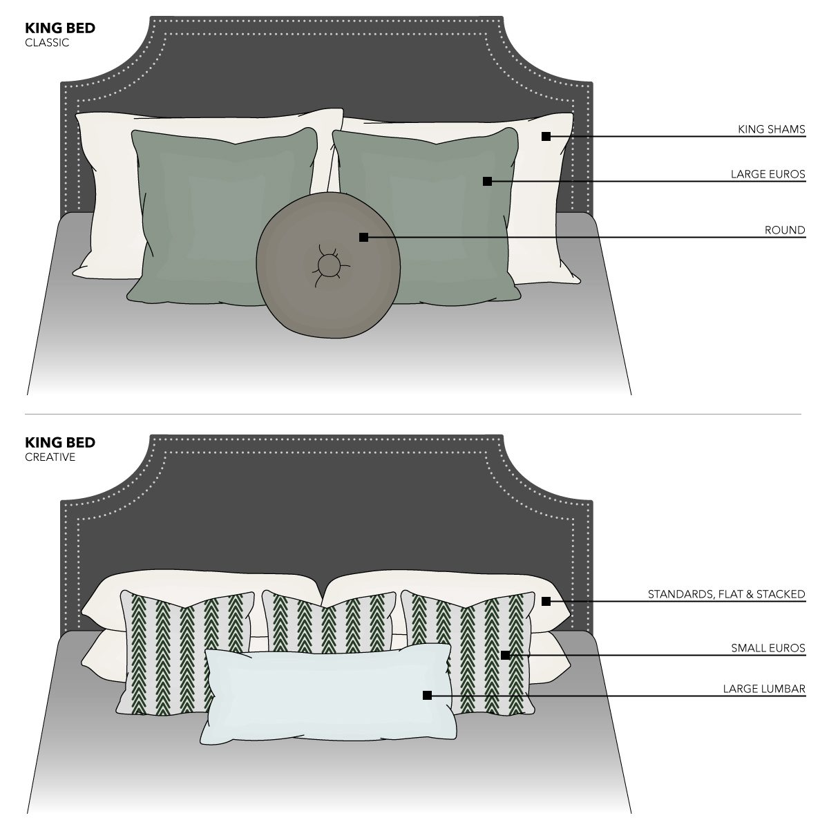 Pillow Arrangements for King Beds
