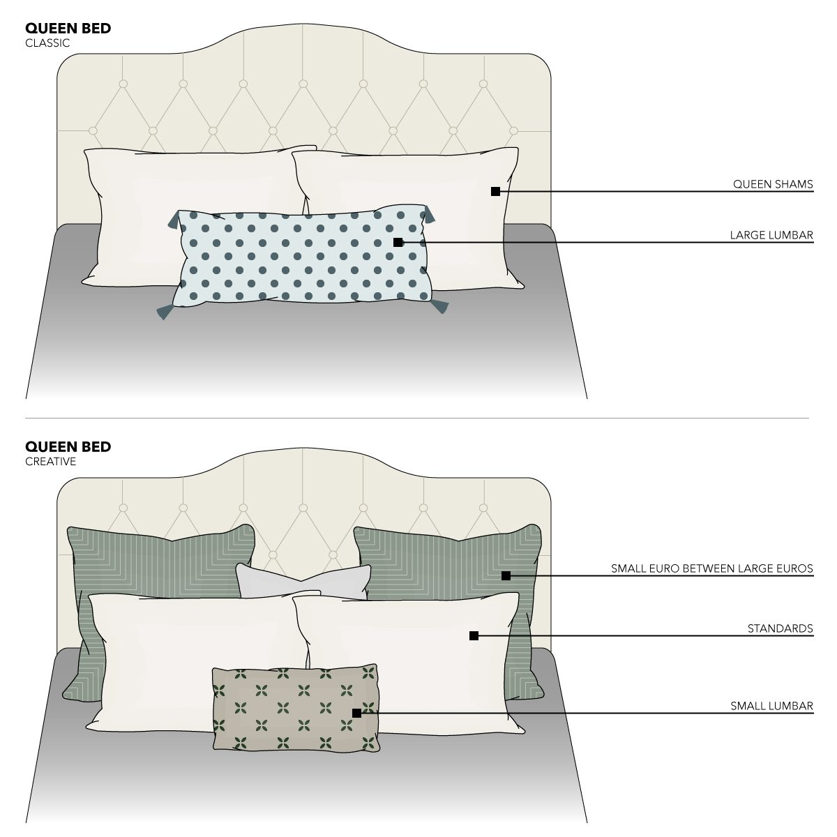 Pillow Arrangements for Queen Beds
