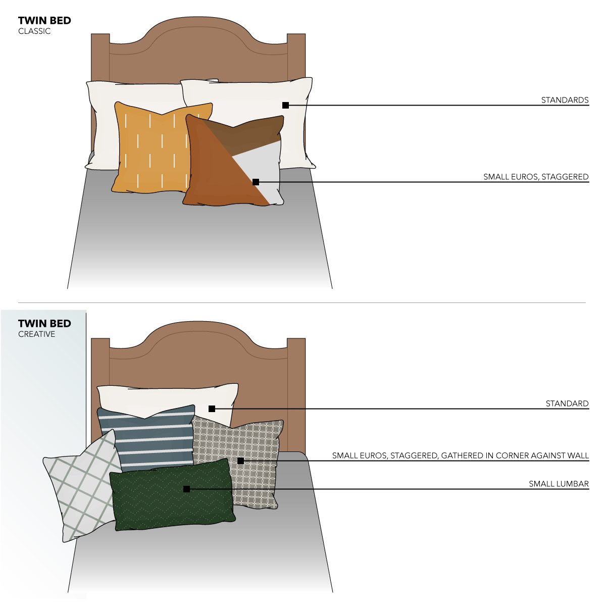 Pillow Arrangements for Twin Beds