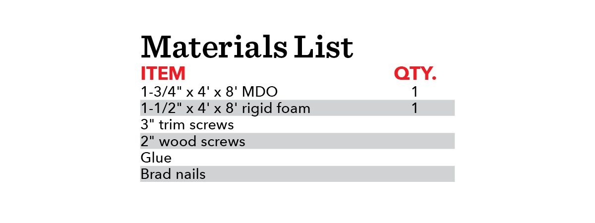 Headboard Materials list Fh21mar 608 52 Matlist Hb